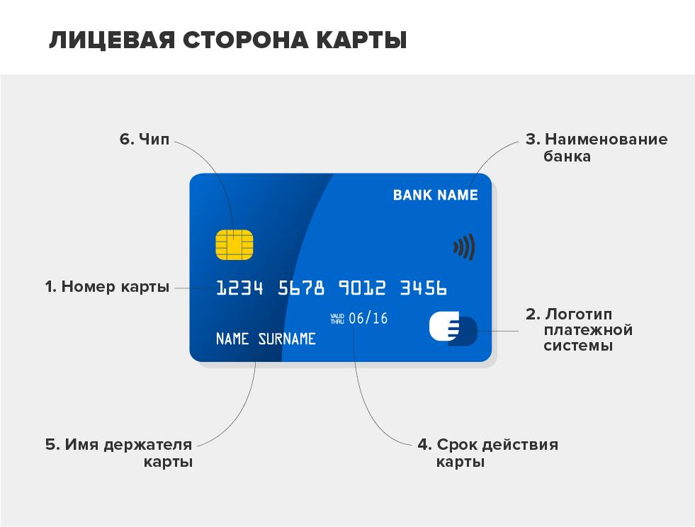 как найти кредитную карту