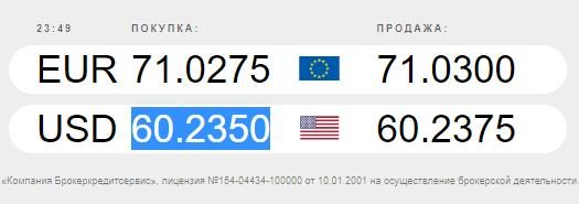 Выгодный курс обмена валют на сегодня в южно-сахалинске.