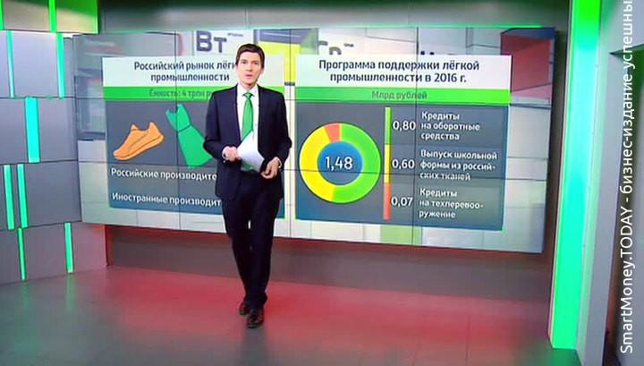 Экономика России 22 - 28 февраля