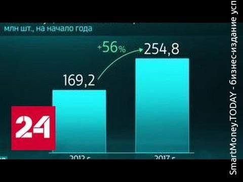 Банковские карты становятся популярнее. Статистика