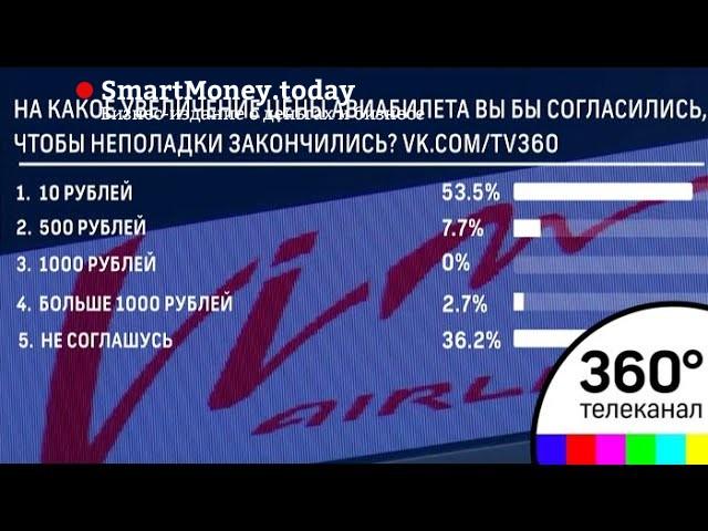 В России могут ввести страховой сбор с каждого авиабилета