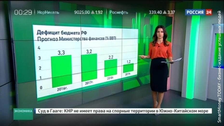 Дмитрий Медведев рассказал о снижении темпов инфляции