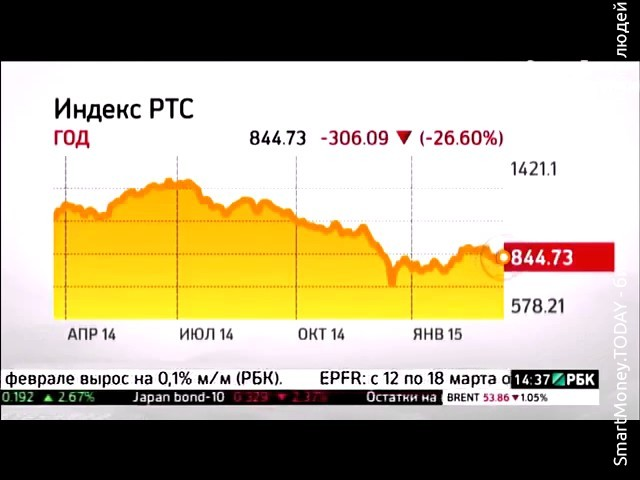Степан Демура - прогноз биржевых рынков 2017 и анализ!