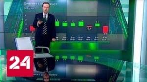 Экономика России. Курс дня, 11 декабря 2016 года
