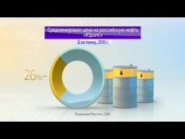 Рынок нефти в России в 2015 году