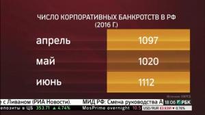Банкротов среди россиян становится всё больше