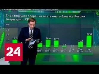 Экономика россии. Курс дня, 19 апреля 2017 года