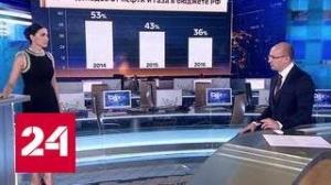 Трансформация российской экономики: что произошло за 15 лет