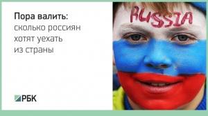 Статистика: сколько россиян хотят уехать из страны