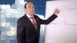 Законы продаж. №7. Из чего в точности состоит взаимопонимание и как это использовать в продажах