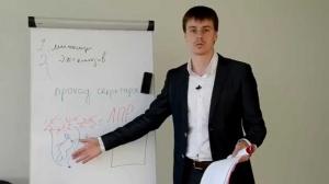 Видео тренинг по продажам. Выпуск #1 Проход секретаря. Техники активных продаж Максима Курбана видео