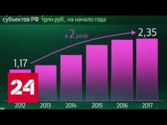 Россия в цифрах. Сколько регионов сократили государственный долг?
