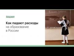 Как падают расходы на образование в России