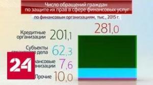 Россия в цифрах. Защита прав потребителей финансовых услуг