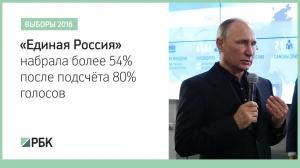 Xто ждет бизнес в России. «Единая Россия» набрала более 54% голосов