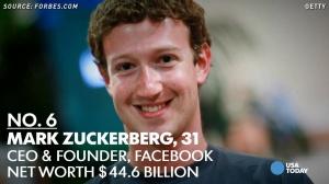 """Топ-10 миллиардеров мира 2016 года в списке """"Форбс"""""""
