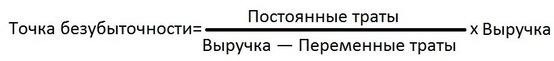 формула расчета точки безубыточности